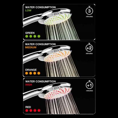 Neoperl LED Duschkopf mit Durchlaufbegrenzer
